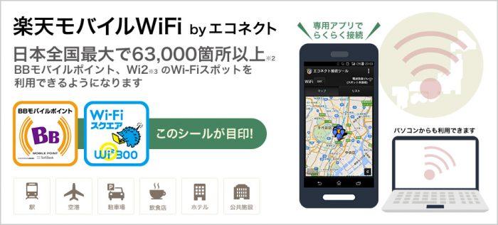 楽天モバイルWiFi by エコネクト