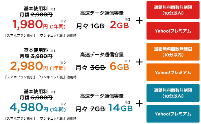 Y!mobile(ワイモバイル)の料金