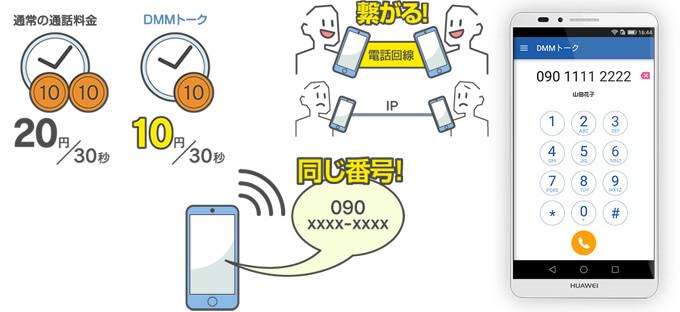 DMMモバイルの通話料金
