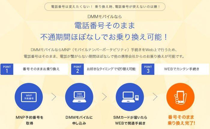 DMMモバイルの乗り換えステップ