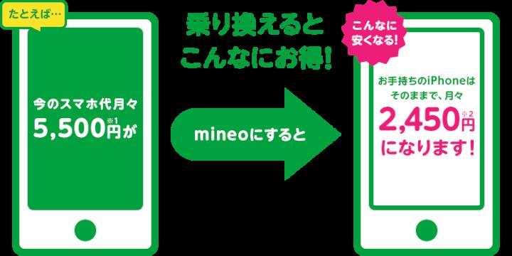 iPhoneをmineo(マイネオ)で使うとどれだけお得になるか料金シミュレーション
