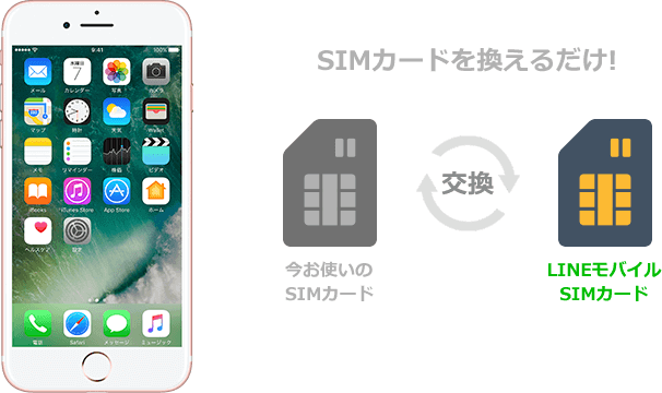 LINEモバイルで使えるiPhone